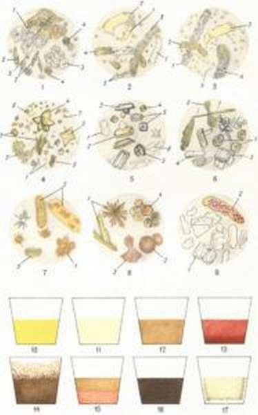 Исследования мочевого осадка