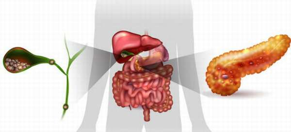 Атрофия поджелудочной железы