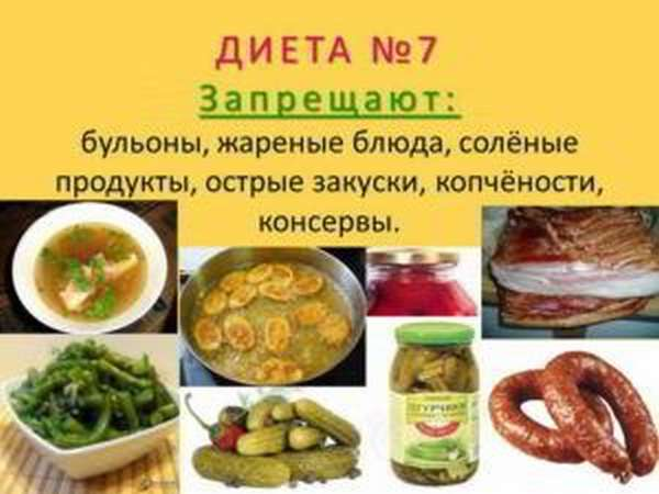 Запрещенные продукты при диете